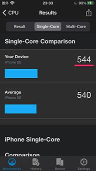 CPU>シングルコア比較